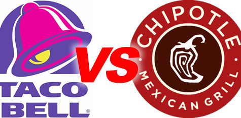 Hugh vs. The World: Why Taco Bell Is Better Than Chipotle